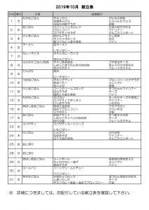 くるみ幼稚園献立表_201910のサムネイル