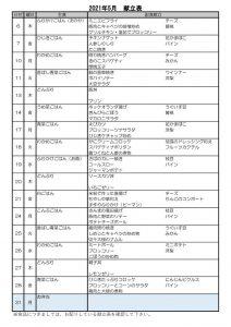HP 202105献立表のサムネイル